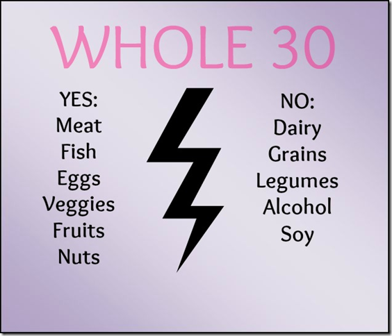 Whole30_thumb